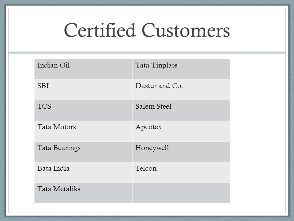 Certified Customers Indian Oil Tata Tinplate SBI Dastur and Co. TCS