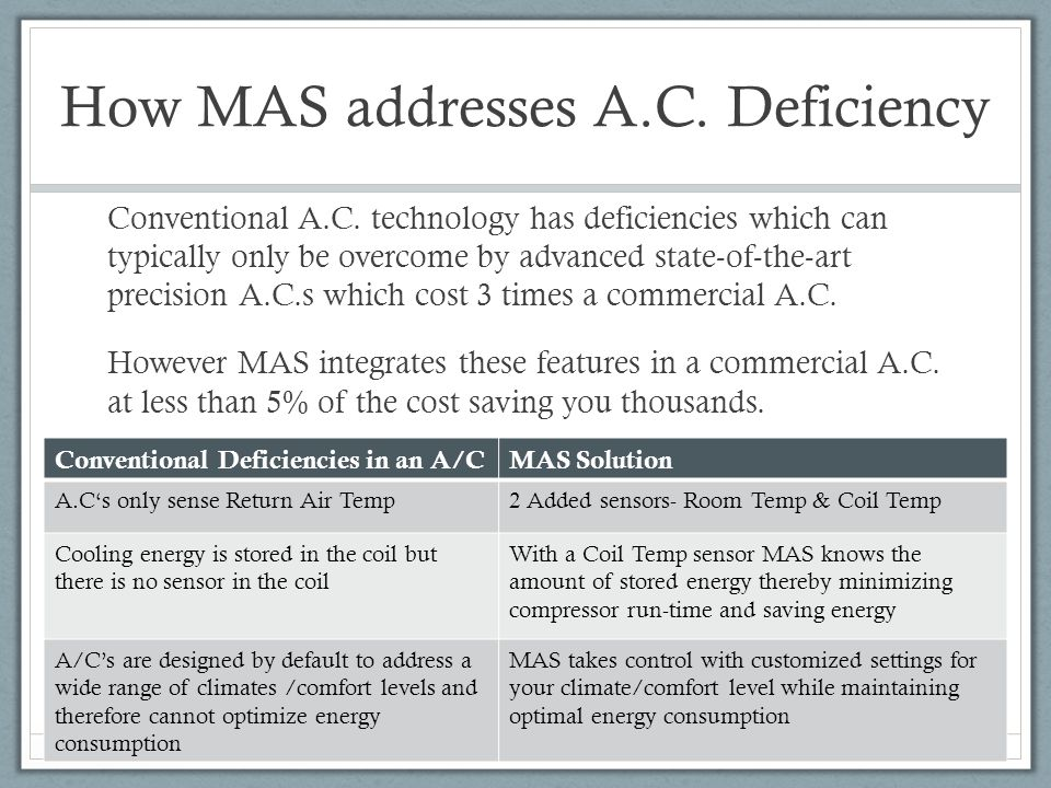 How MAS addresses A.C. Deficiency
