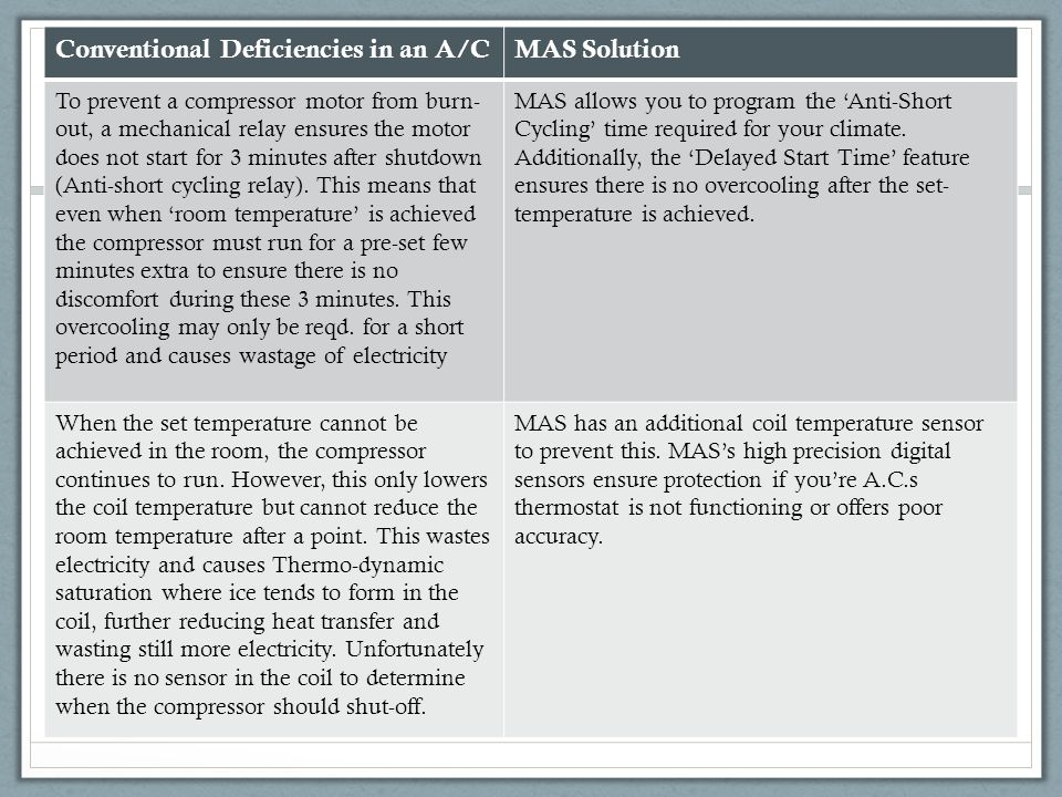 Conventional Deficiencies in an A/C MAS Solution