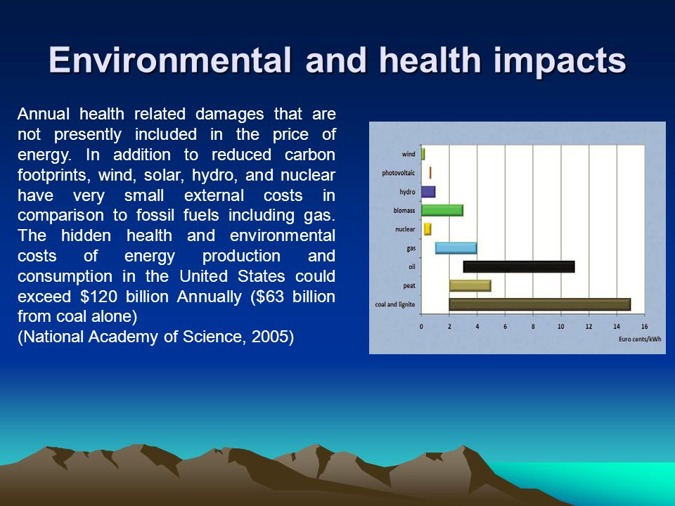 Environmental and health impacts