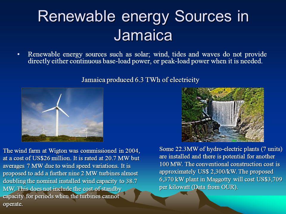 Renewable energy Sources in Jamaica