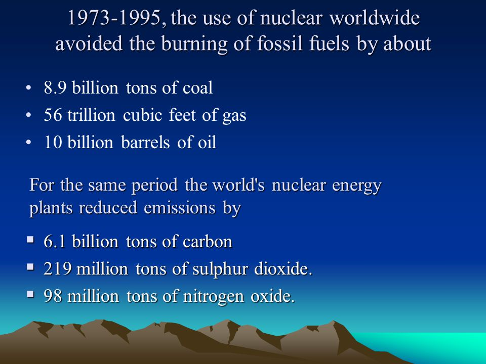 1973-1995, the use of nuclear worldwide avoided the burning of fossil fuels by about