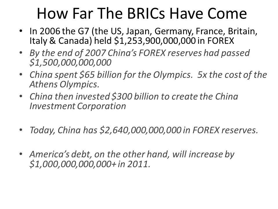 How Far The BRICs Have Come