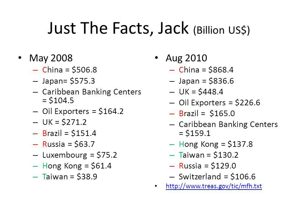 Just The Facts, Jack (Billion US$)