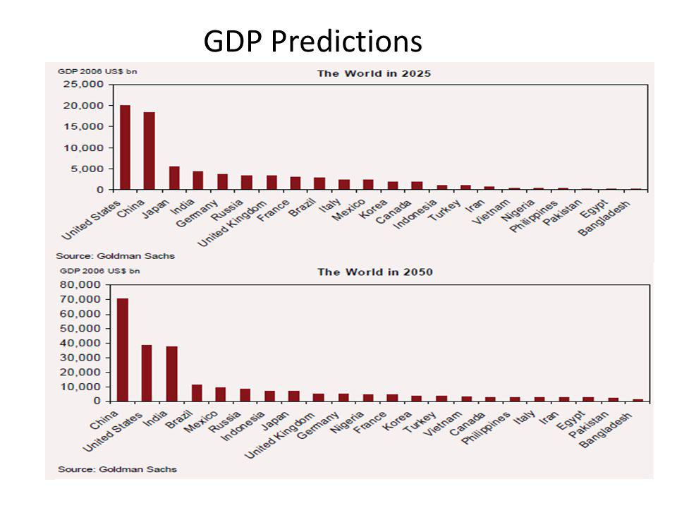 GDP Predictions China is expected to pass Japan and have the second largest GDP in 2010. China is expected to surpass the US GDP in 2027.