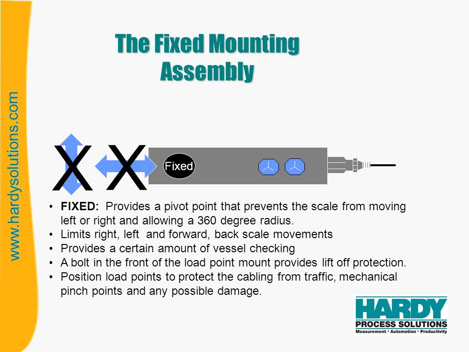 The Fixed Mounting Assembly