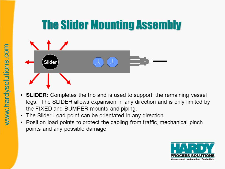 The Slider Mounting Assembly