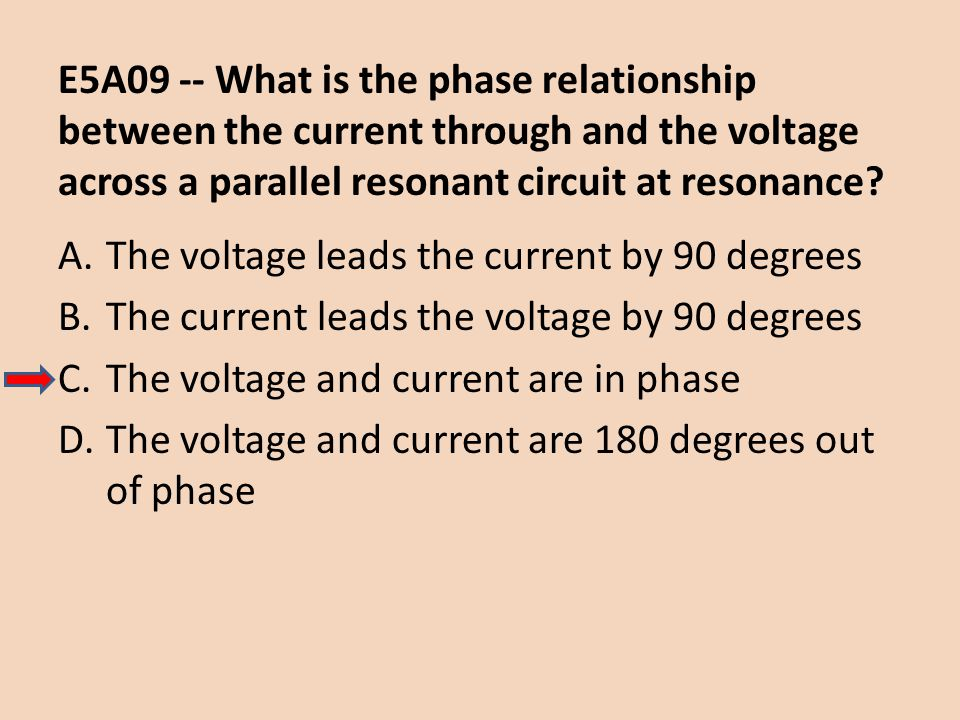 E5A09 -- What is the phase relationship between the current through and the voltage across a parallel resonant circuit at resonance