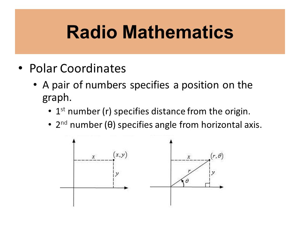 Radio Mathematics Polar Coordinates