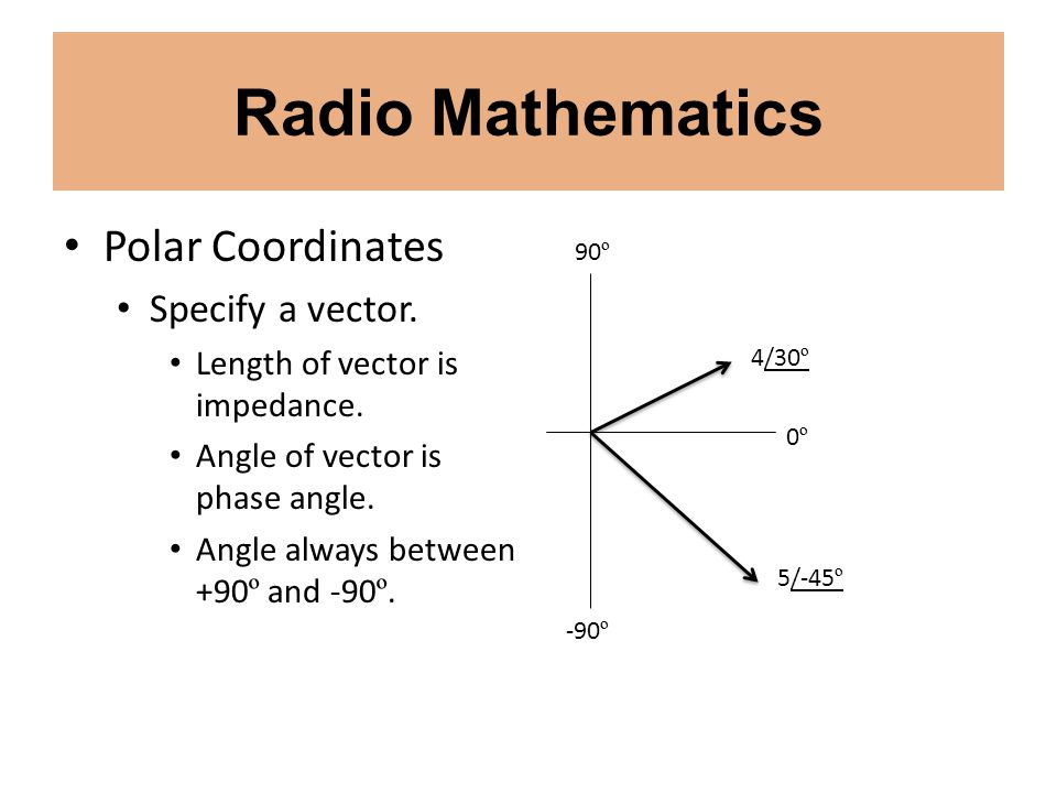 Radio Mathematics Polar Coordinates Specify a vector.