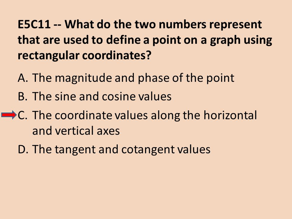 E5C11 -- What do the two numbers represent that are used to define a point on a graph using rectangular coordinates