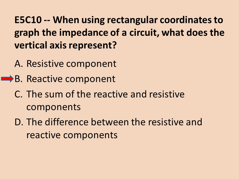 E5C10 -- When using rectangular coordinates to graph the impedance of a circuit, what does the vertical axis represent