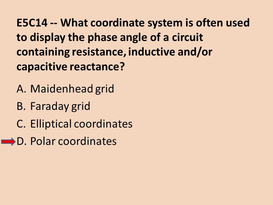 E5C14 -- What coordinate system is often used to display the phase angle of a circuit containing resistance, inductive and/or capacitive reactance
