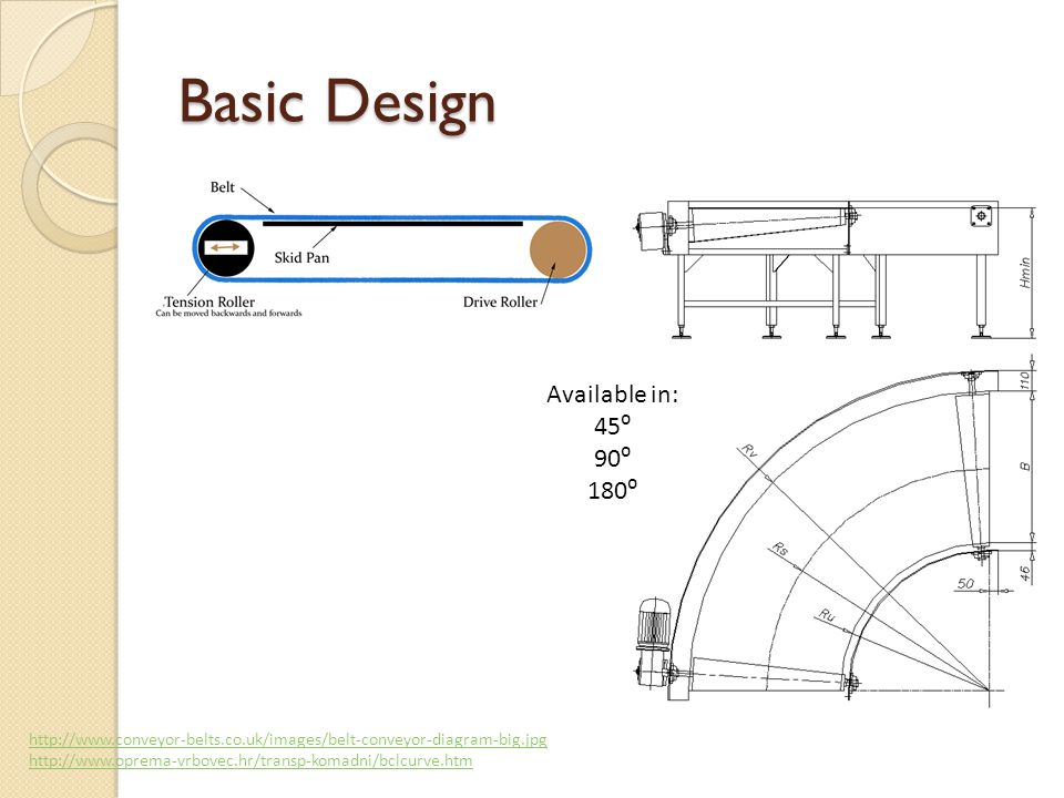 Basic Design Available in: 45⁰ 90⁰ 180⁰