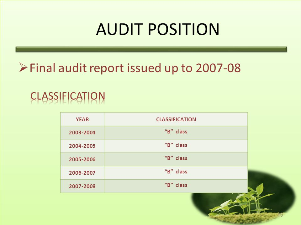 AUDIT POSITION Final audit report issued up to 2007-08 classification