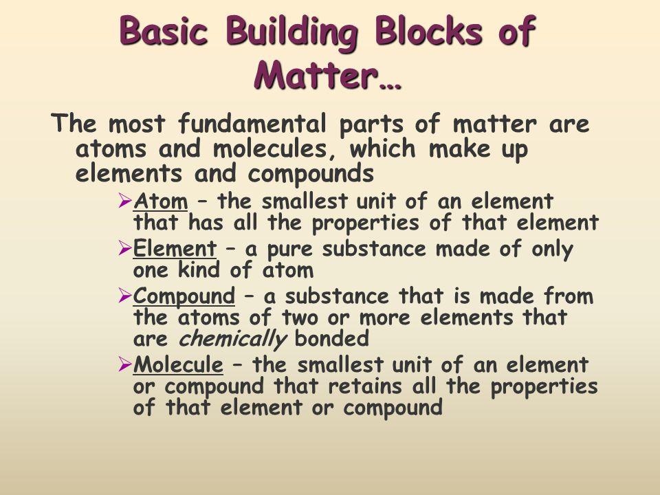 Basic Building Blocks of Matter…