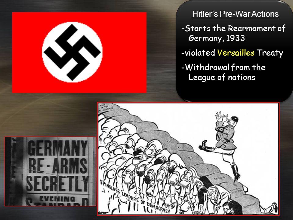 Hitler's Pre-War Actions