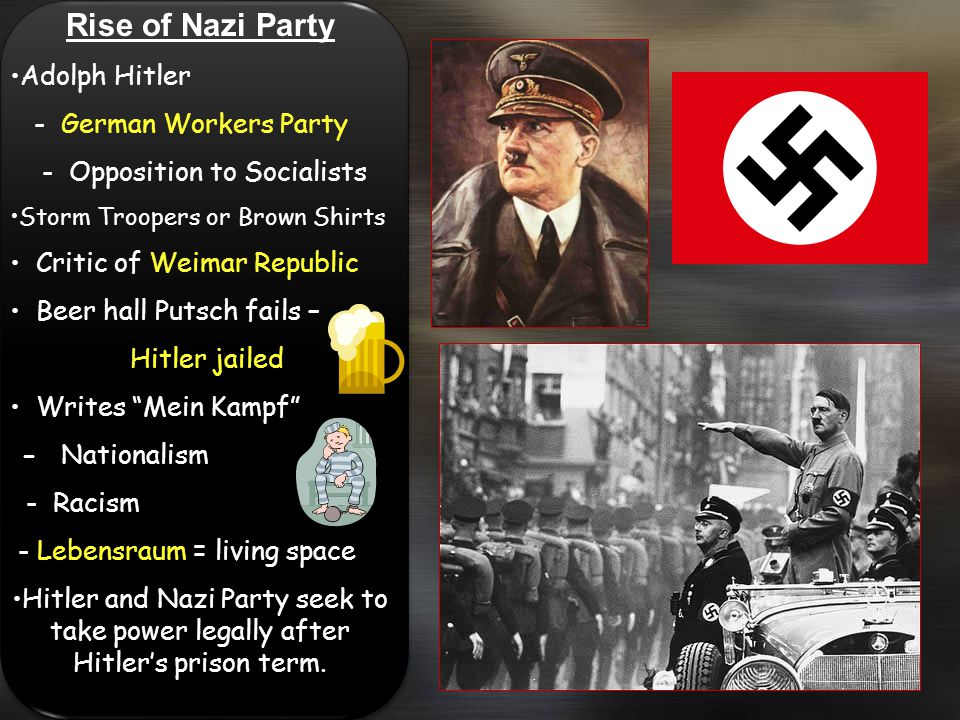 Rise of Nazi Party Adolph Hitler - German Workers Party