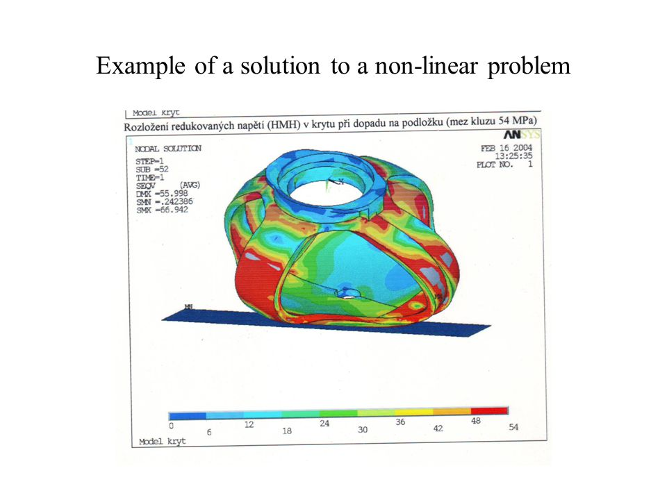 Example of a solution to a non-linear problem