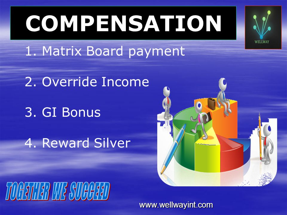 COMPENSATION TOGETHER WE SUCCEED 1. Matrix Board payment