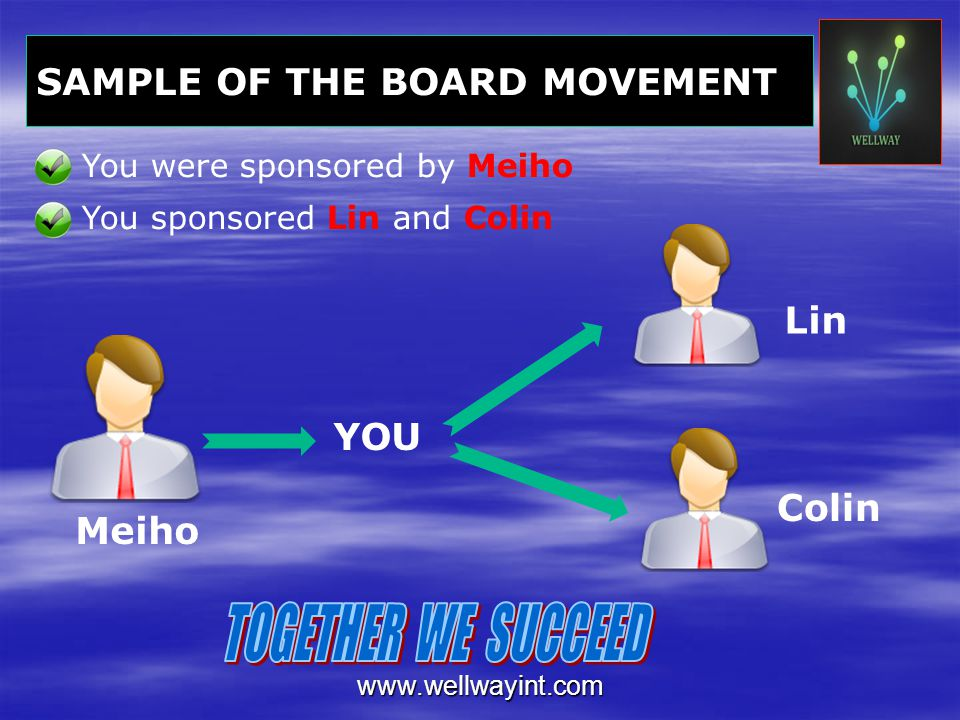 TOGETHER WE SUCCEED SAMPLE OF THE BOARD MOVEMENT Lin YOU Colin Meiho