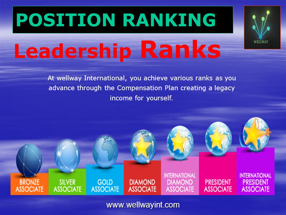 Leadership Ranks POSITION RANKING www.wellwayint.com