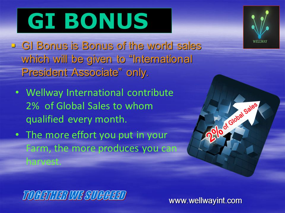 GI BONUS GI Bonus is Bonus of the world sales which will be given to International President Associate only.