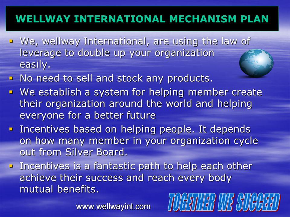 TOGETHER WE SUCCEED WELLWAY INTERNATIONAL MECHANISM PLAN
