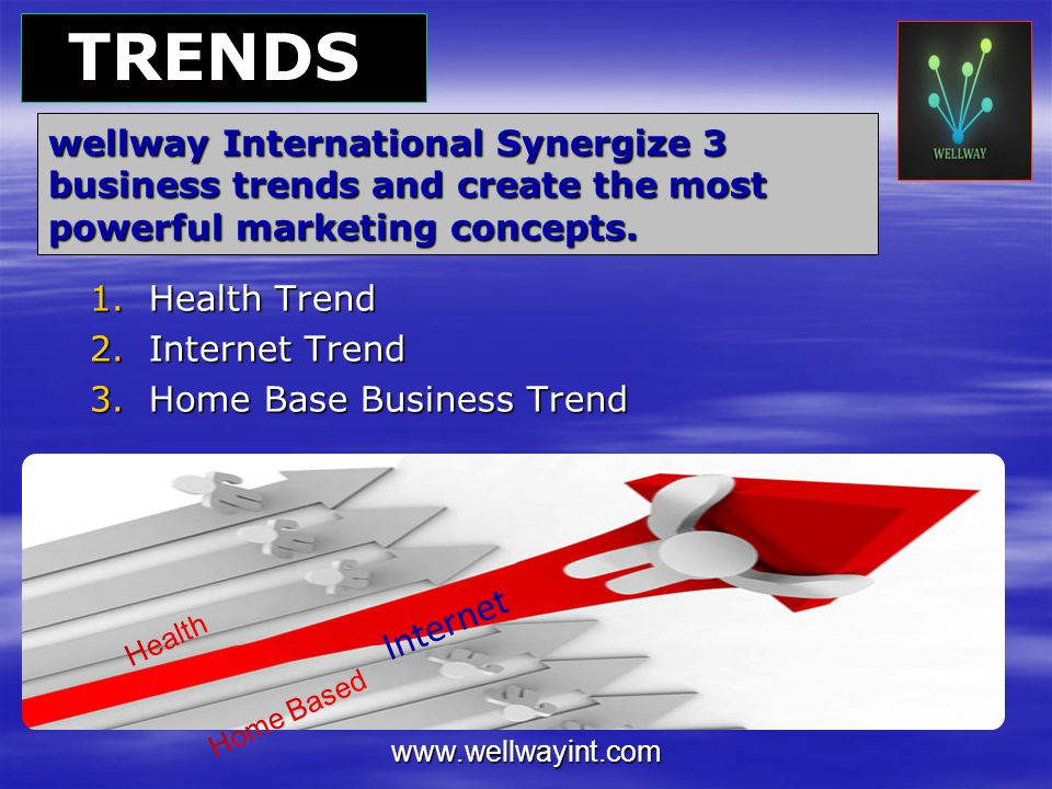 TRENDS wellway International Synergize 3 business trends and create the most powerful marketing concepts.