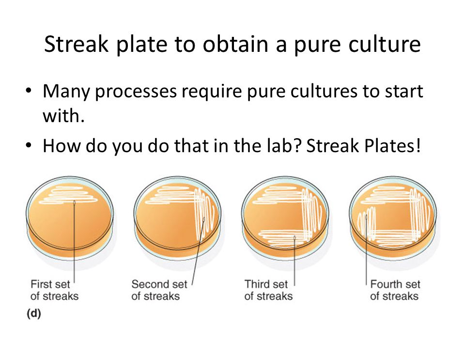 how to make a streak plate