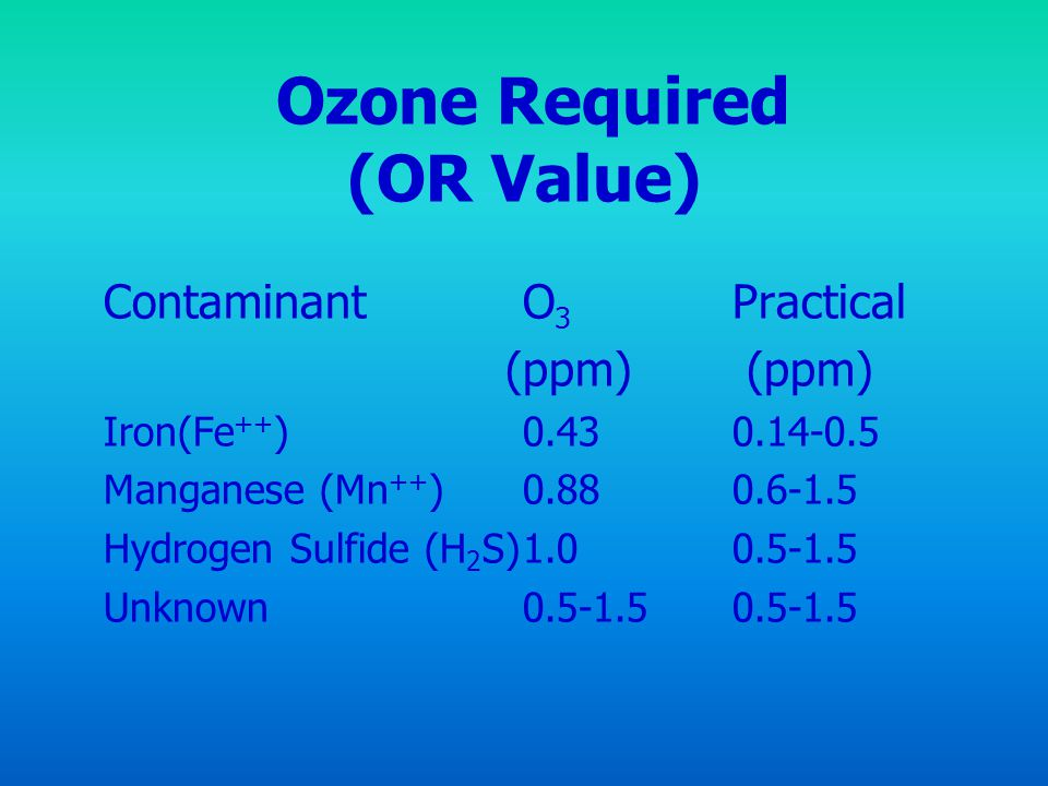 Ozone Required (OR Value)
