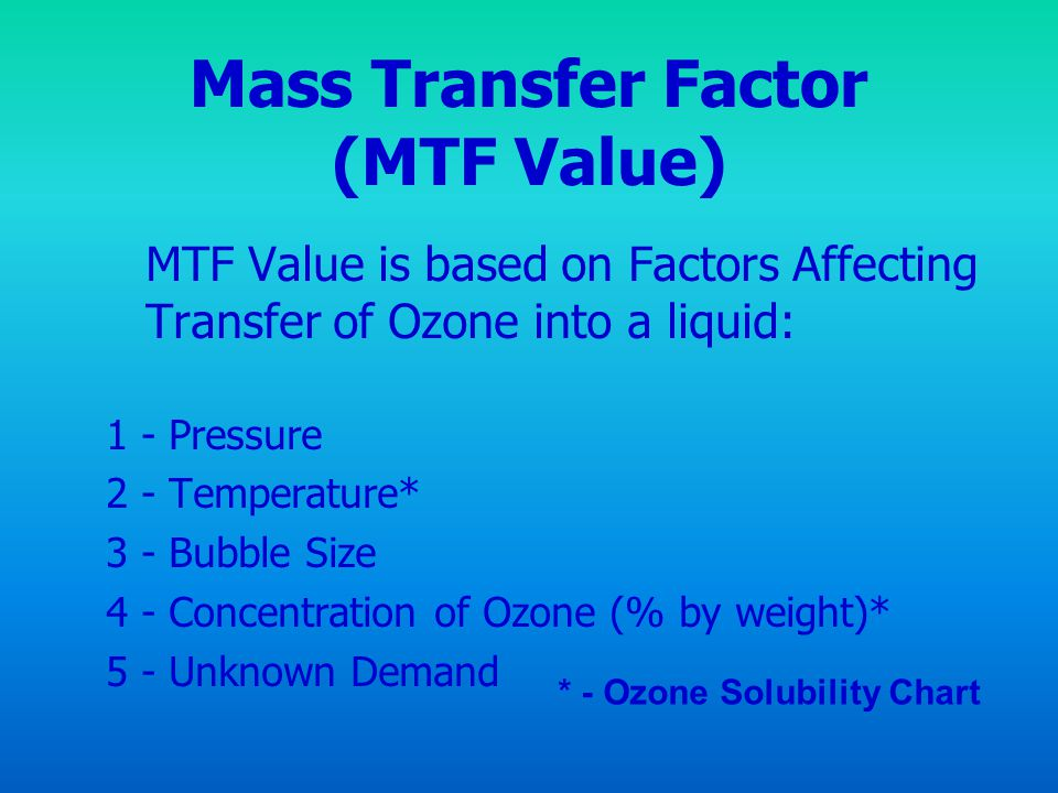 Mass Transfer Factor (MTF Value)