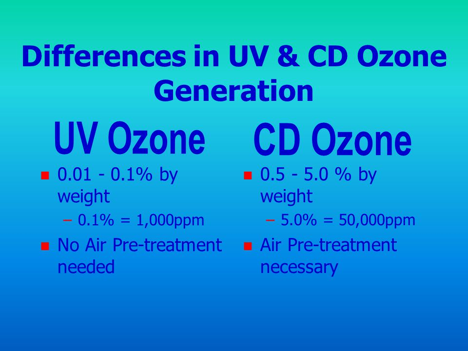 Differences in UV & CD Ozone Generation
