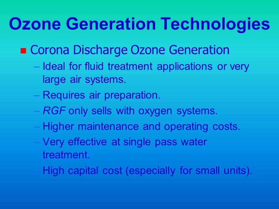 Ozone Generation Technologies