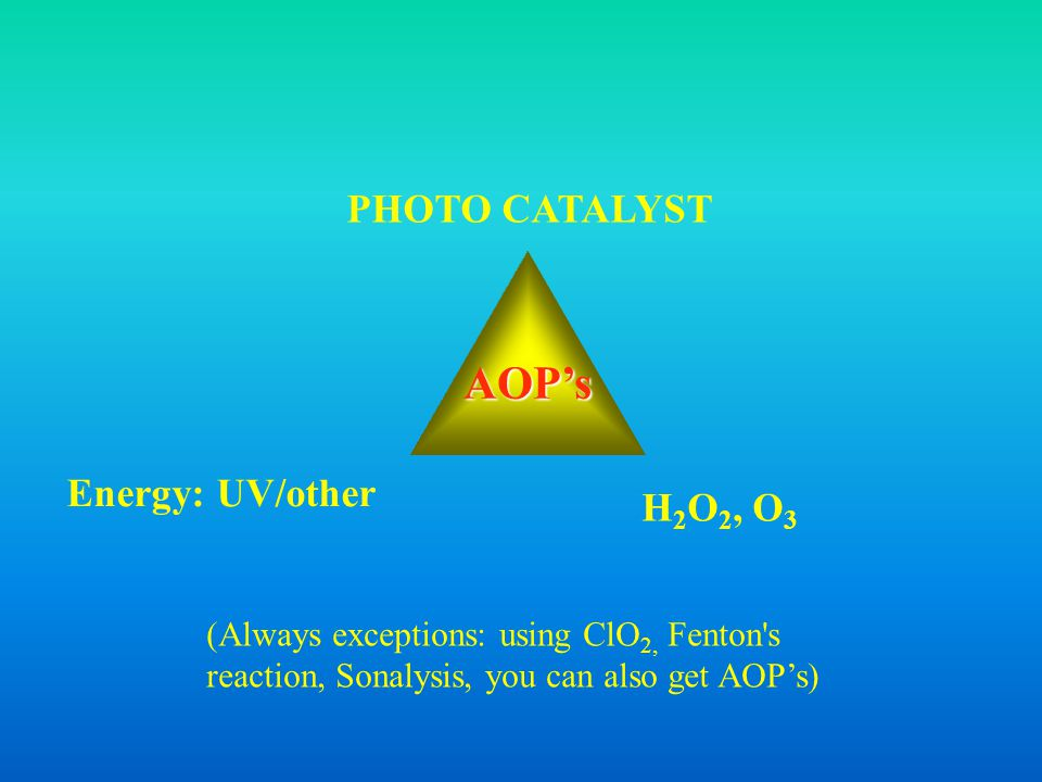 AOP's PHOTO CATALYST Energy: UV/other H2O2, O3
