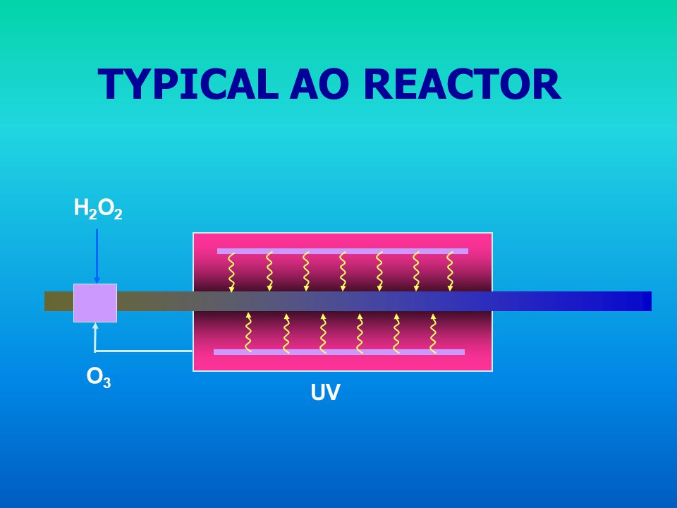 TYPICAL AO REACTOR H2O2 UV O3