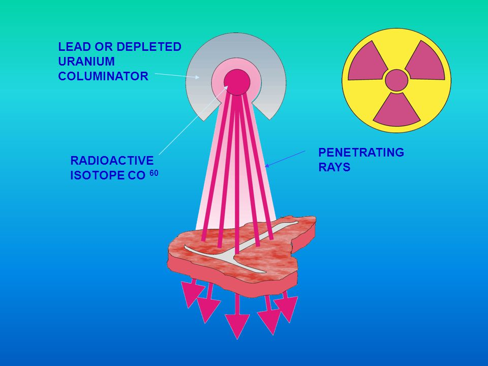 LEAD OR DEPLETED URANIUM COLUMINATOR