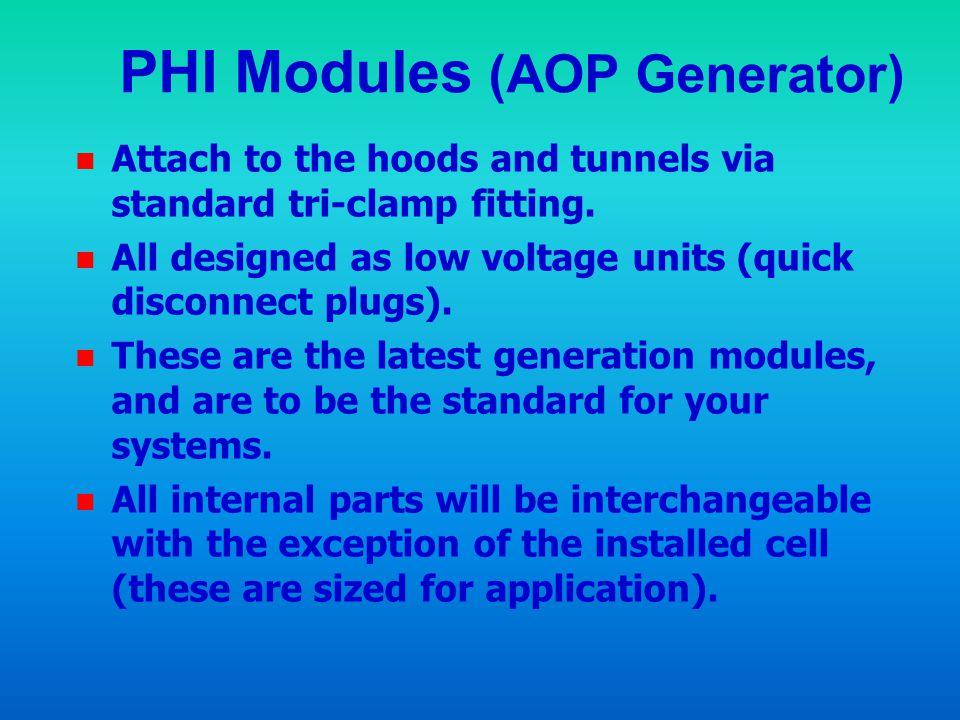 PHI Modules (AOP Generator)