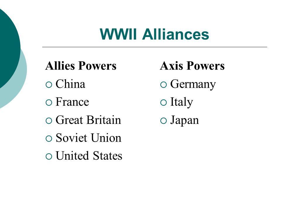 WWII Alliances Allies Powers China France Great Britain Soviet Union