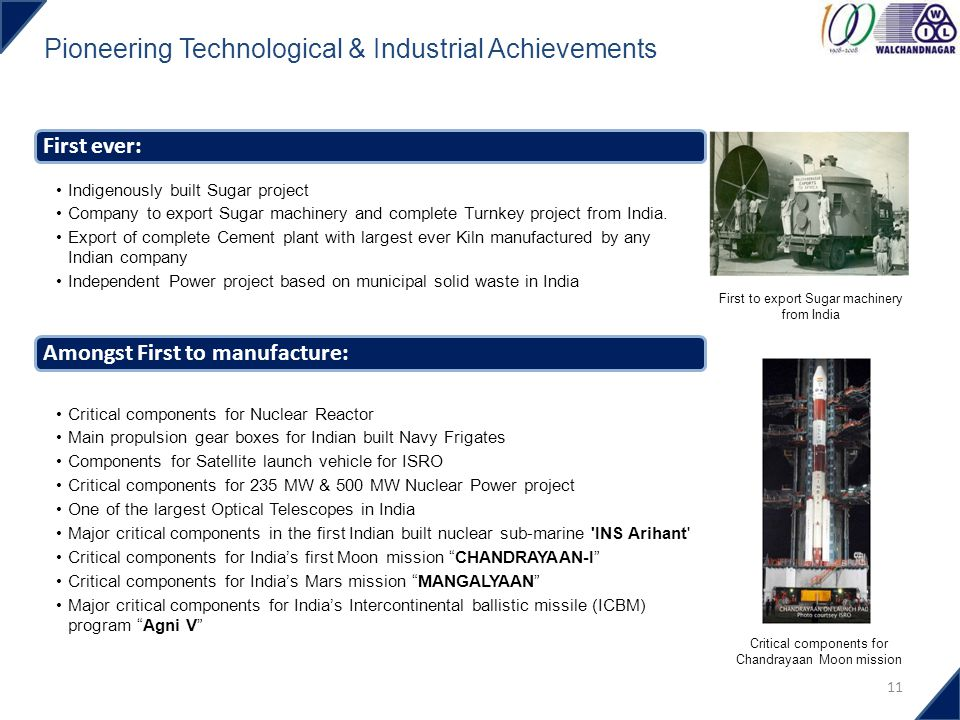 Pioneering Technological & Industrial Achievements