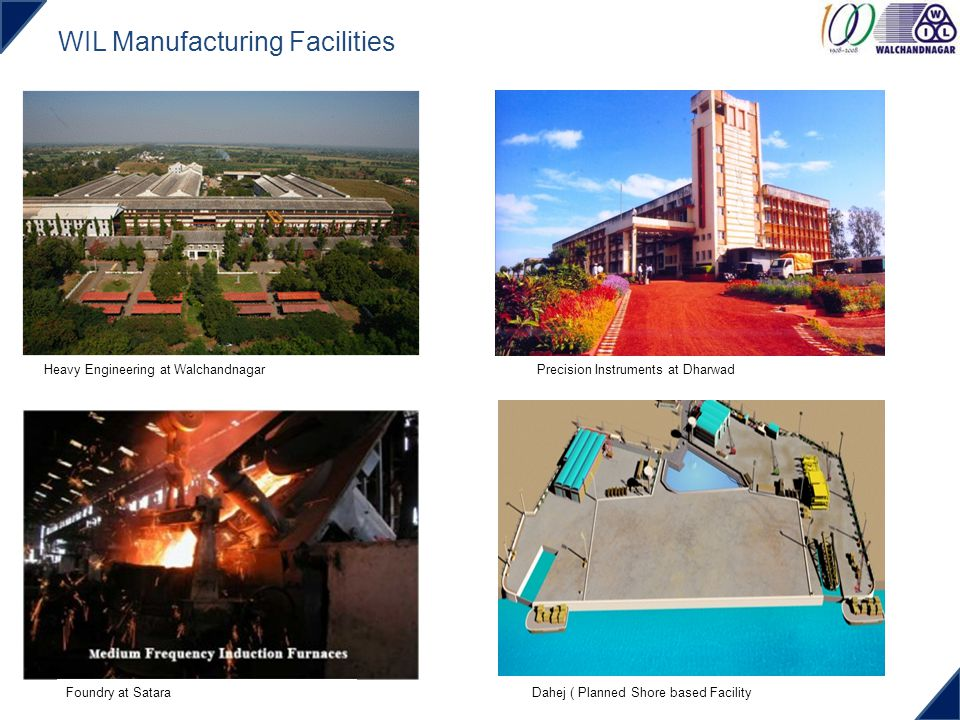 WIL Manufacturing Facilities