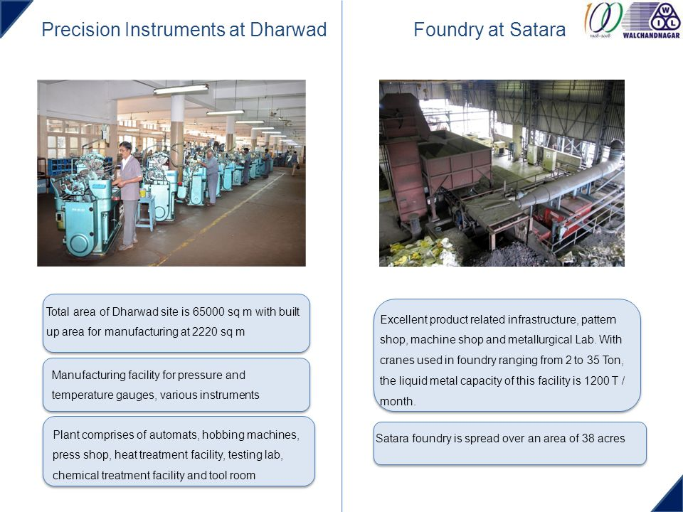 Precision Instruments at Dharwad