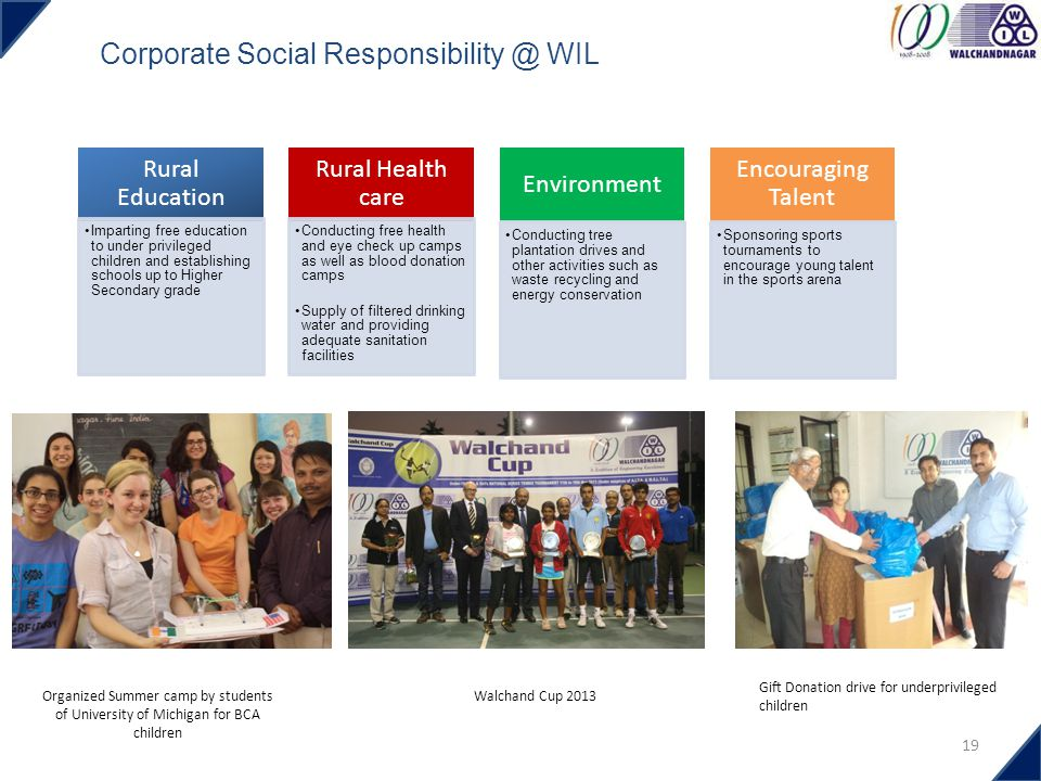 Corporate Social Responsibility @ WIL