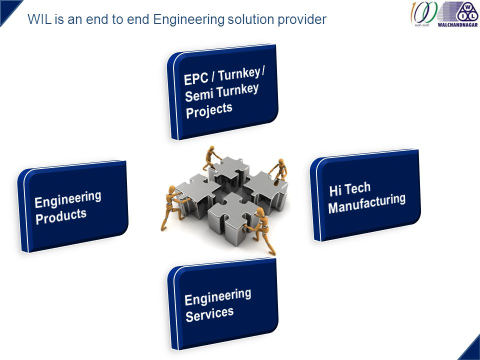 WIL is an end to end Engineering solution provider