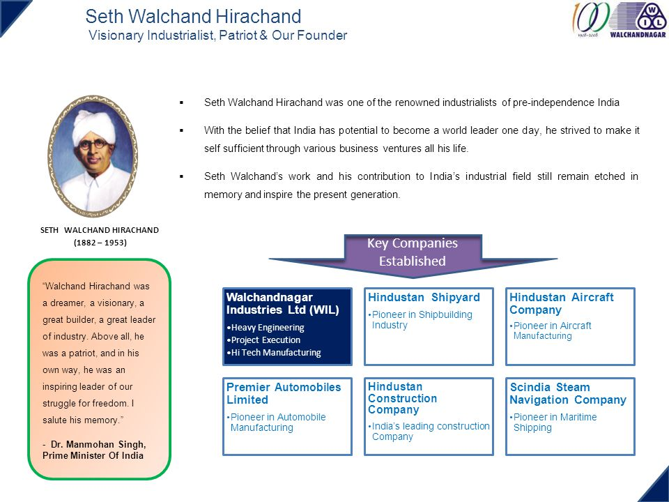 Seth Walchand Hirachand Visionary Industrialist, Patriot & Our Founder
