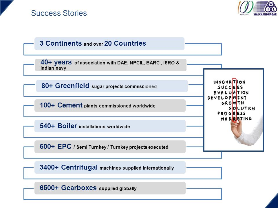 Success Stories 3 Continents and over 20 Countries
