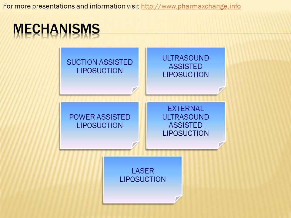 mechanisms ULTRASOUND ASSISTED LIPOSUCTION