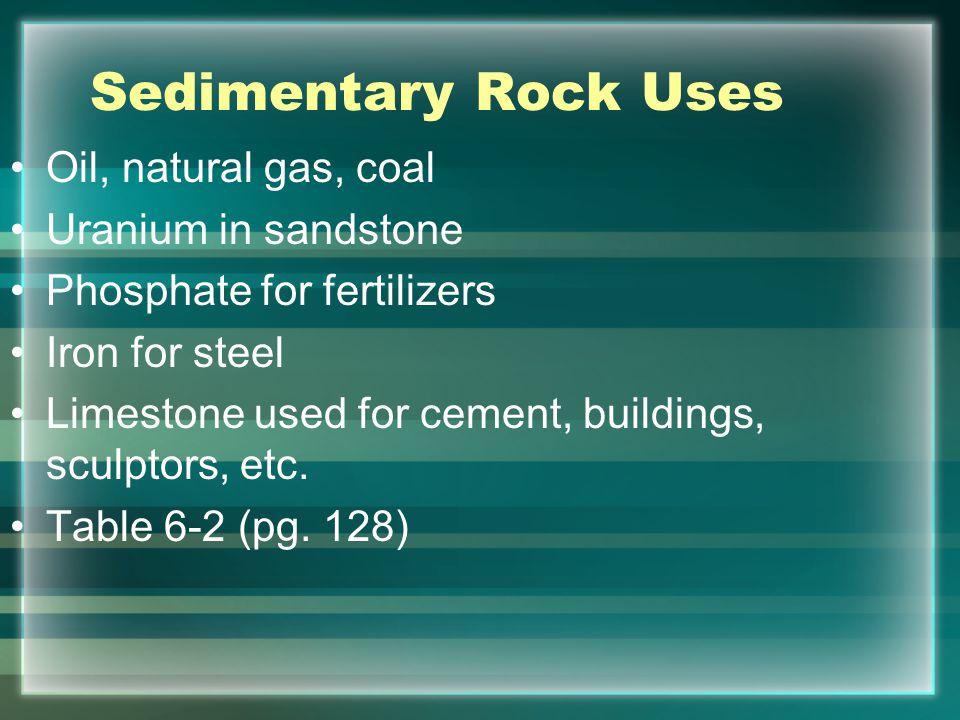 Sedimentary Rock Uses Oil, natural gas, coal Uranium in sandstone
