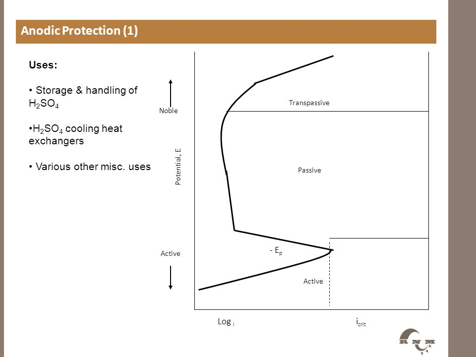 Anodic Protection (1) Uses: Storage & handling of H2SO4