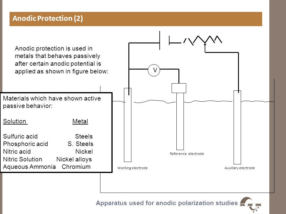 Anodic Protection (2) Anodic protection is used in metals that behaves passively after certain anodic potential is applied as shown in figure below: